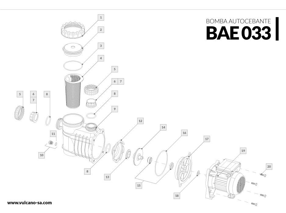 Bomba autocebante BAE 033