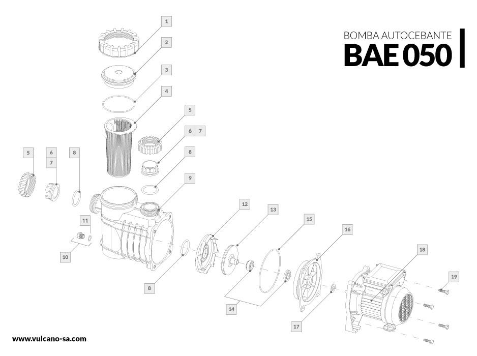 Bomba autocebante BAE 050
