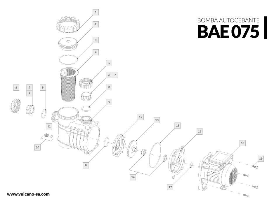 Bomba autocebante BAE 075