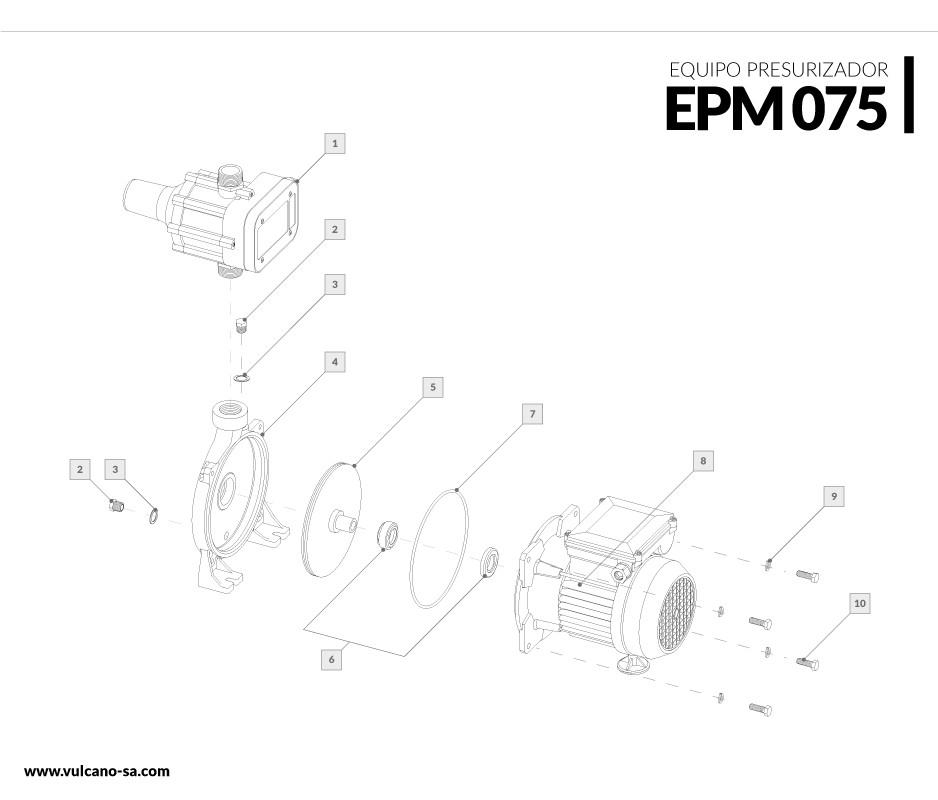 Equipo presurizador EPM 075